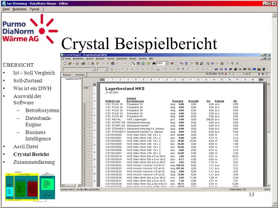 12 Ascii Datei ÜBERSICHT Ist – Soll Vergleich Soll-Zustand Was ist ein DWH Auswahl der Software –Betriebssystem –Datenbank- Engine –Business Intelligence Ascii Datei Crystal Bericht Zusammenfassung