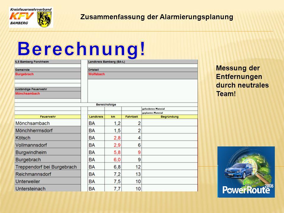 Zusammenfassung der Alarmierungsplanung Messung der Entfernungen durch neutrales Team!
