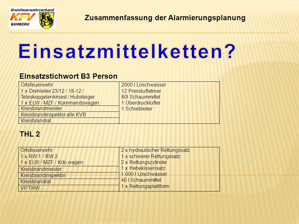 Zusammenfassung der Alarmierungsplanung Einsatzstichwort B3 Person Ortsfeuerwehr 1 x Drehleiter 23/12 / 18-12 / Teleskopgelenkmast / Hubsteiger 1 x EL