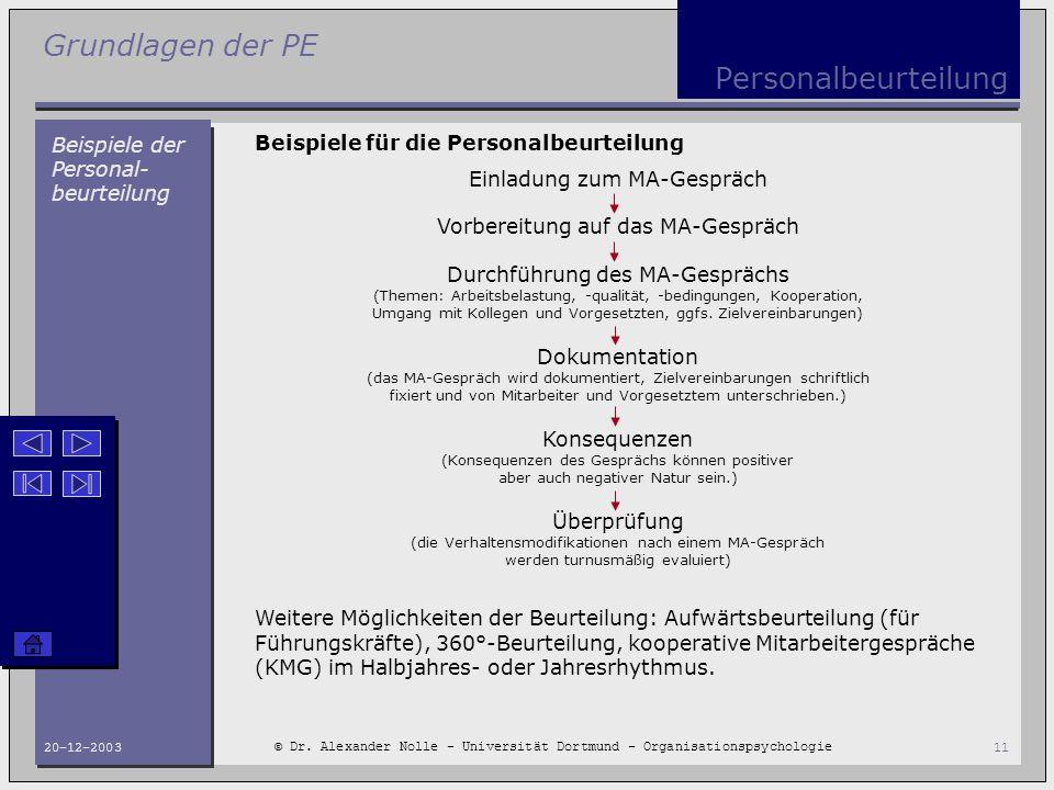 Grundlagen der PE © Dr. Alexander Nolle - Universität Dortmund - Organisationspsychologie 20-12-200311 Personalbeurteilung Beispiele der Personal- beu