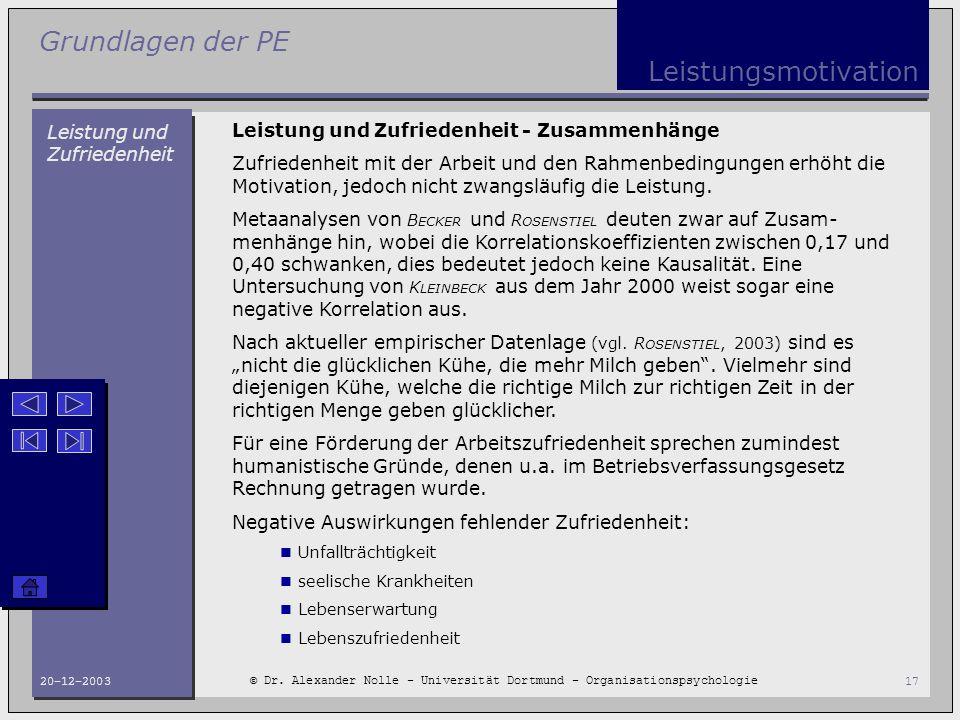 Grundlagen der PE © Dr. Alexander Nolle - Universität Dortmund - Organisationspsychologie 20-12-200317 Leistungsmotivation Leistung und Zufriedenheit