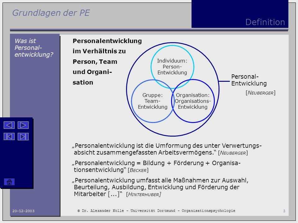 Grundlagen der PE © Dr. Alexander Nolle - Universität Dortmund - Organisationspsychologie 20-12-20033 Definition Was ist Personal- entwicklung? Person