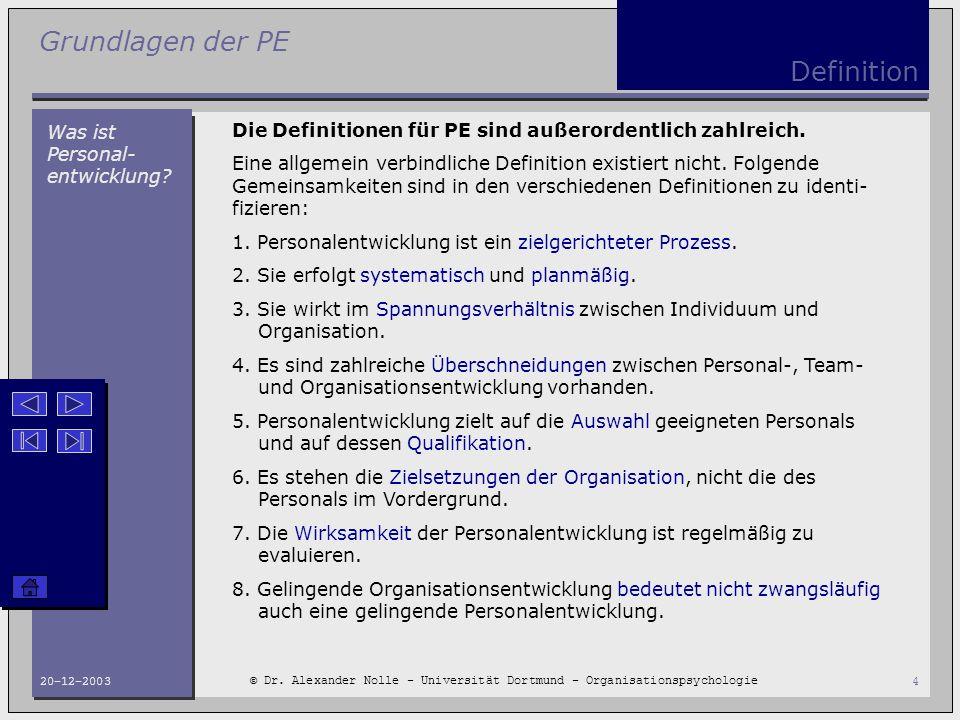 Grundlagen der PE © Dr. Alexander Nolle - Universität Dortmund - Organisationspsychologie 20-12-20034 Definition Was ist Personal- entwicklung? Die De
