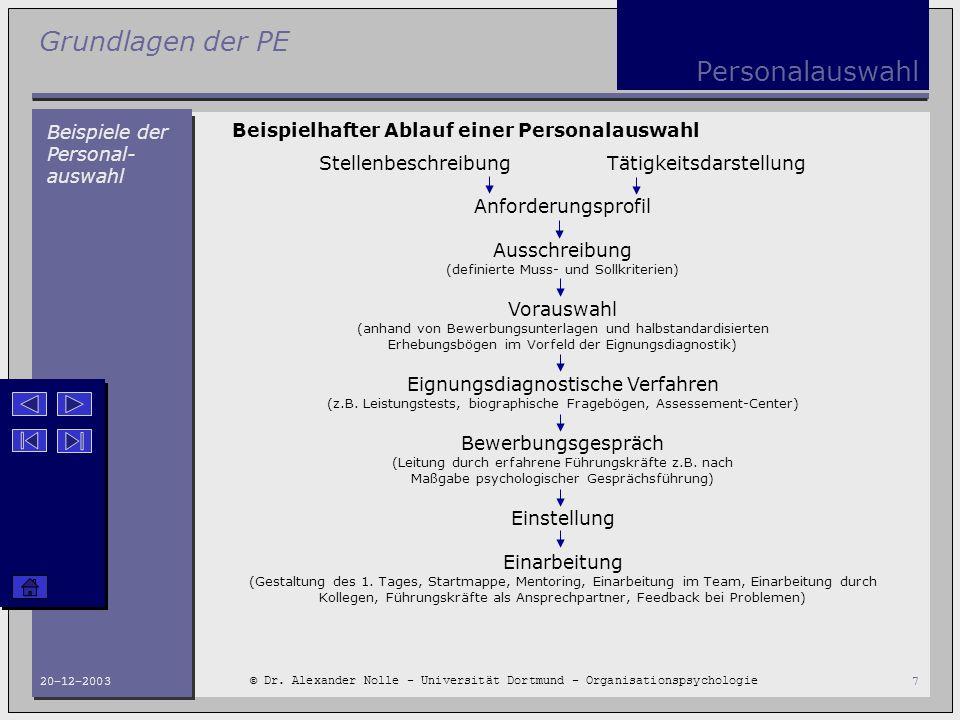 Grundlagen der PE © Dr. Alexander Nolle - Universität Dortmund - Organisationspsychologie 20-12-20037 Personalauswahl Beispiele der Personal- auswahl