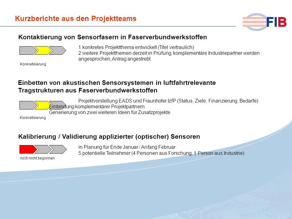 © 2008 Fiber International BremenAktivitäten 2008 im Überblick Kurzberichte aus den Projektteams Kontaktierung von Sensorfasern in Faserverbundwerksto