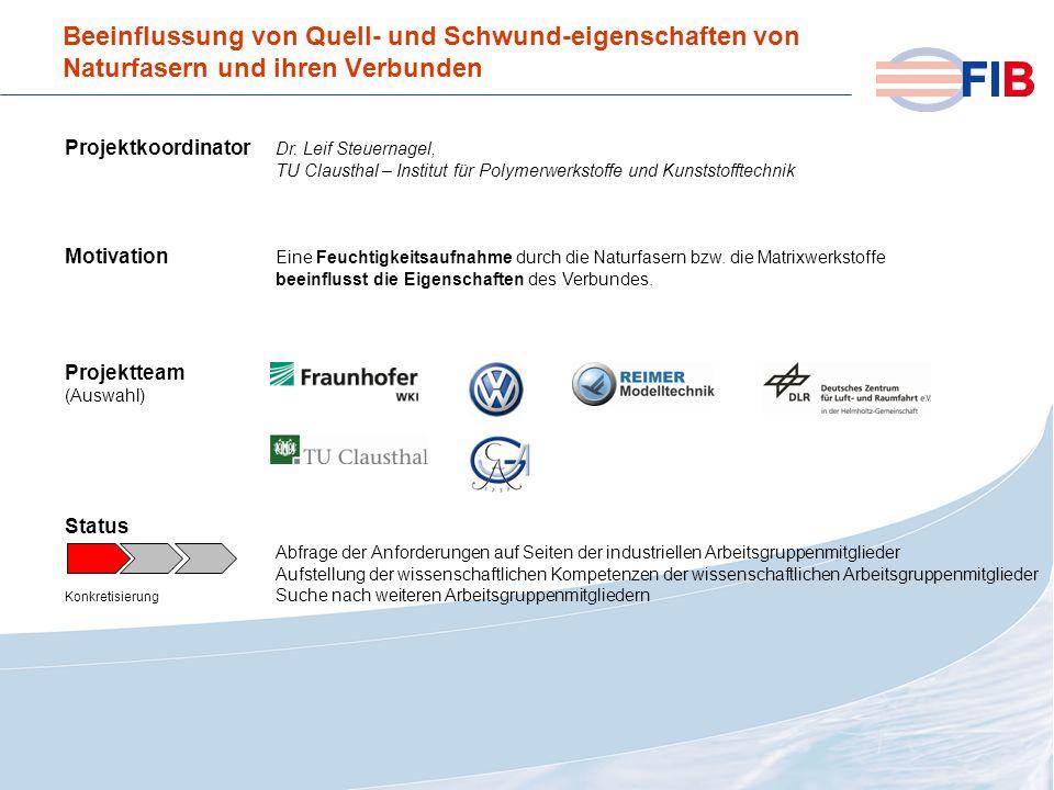 © 2008 Fiber International BremenAktivitäten 2008 im Überblick Beeinflussung von Quell- und Schwund-eigenschaften von Naturfasern und ihren Verbunden