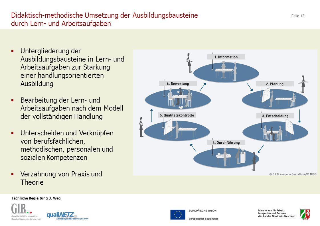 Fachliche Begleitung 3. Weg Folie 12 Didaktisch-methodische Umsetzung der Ausbildungsbausteine durch Lern- und Arbeitsaufgaben Untergliederung der Aus