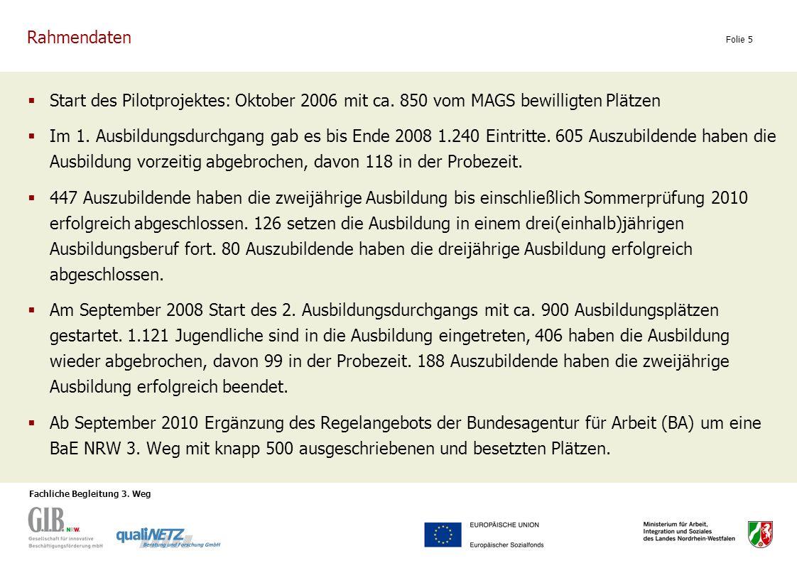 Fachliche Begleitung 3. Weg Folie 5 Rahmendaten Start des Pilotprojektes: Oktober 2006 mit ca. 850 vom MAGS bewilligten Plätzen Im 1. Ausbildungsdurch
