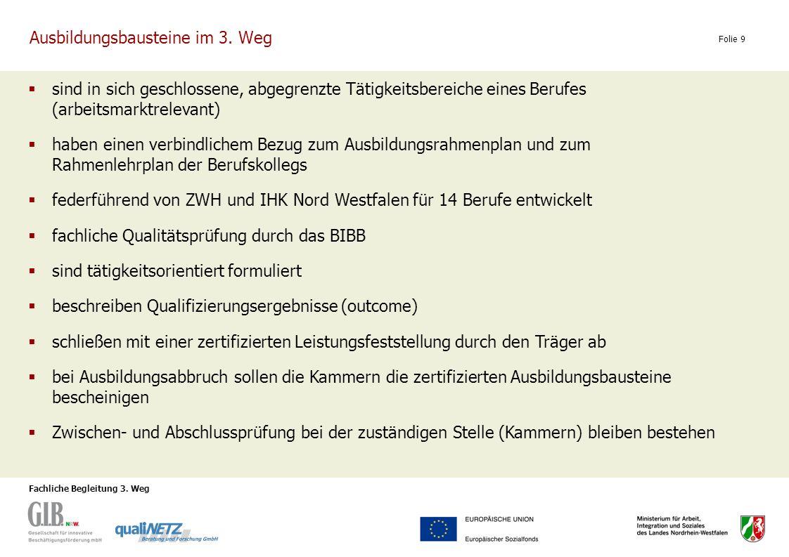Fachliche Begleitung 3.Weg Folie 10 Ausbildungsbausteine im 3.