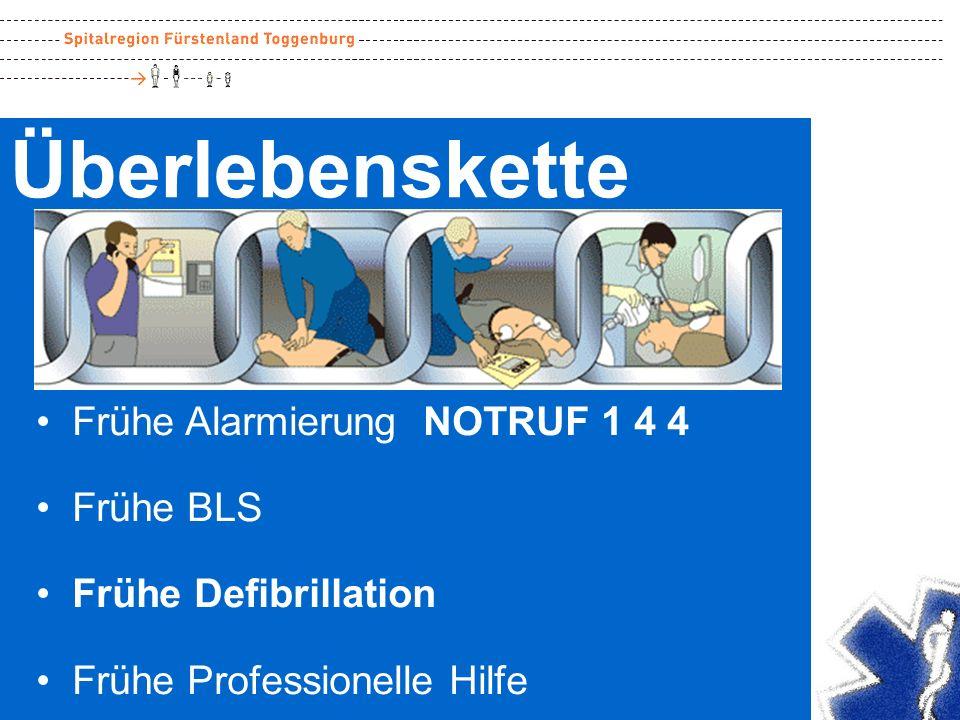 Überlebenskette Frühe Alarmierung NOTRUF 1 4 4 Frühe BLS Frühe Defibrillation Frühe Professionelle Hilfe