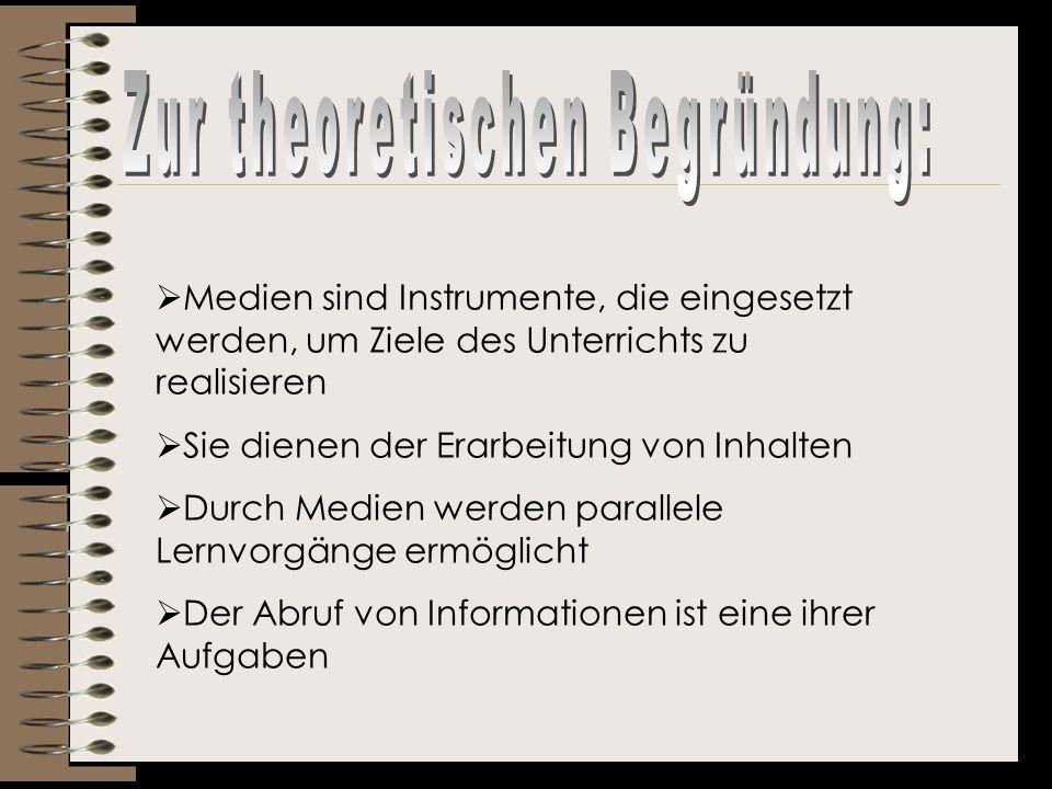 Weiterentwicklung der Folie Können gut Vortrag begleitend eingesetzt werden Technische Schwierigkeiten Teure Medien im Einsatz (Beamer, Laptop )