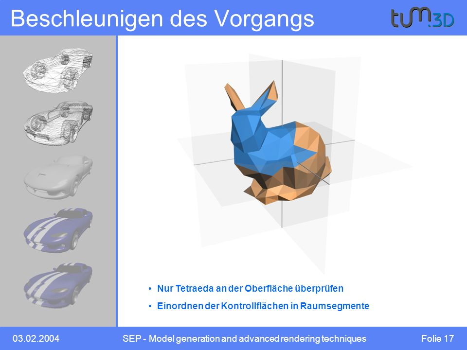 03.02.2004SEP - Model generation and advanced rendering techniques Folie 17 Beschleunigen des Vorgangs Nur Tetraeda an der Oberfläche überprüfen Einor
