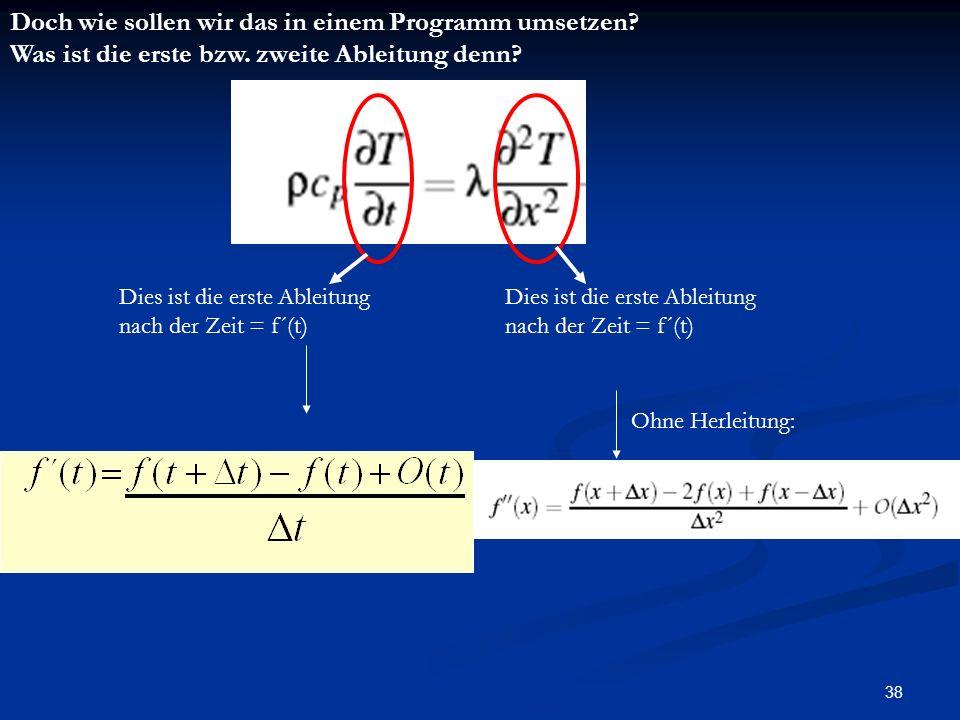 38 Dies ist die erste Ableitung nach der Zeit = f´(t) Dies ist die erste Ableitung nach der Zeit = f´(t) Doch wie sollen wir das in einem Programm umsetzen.