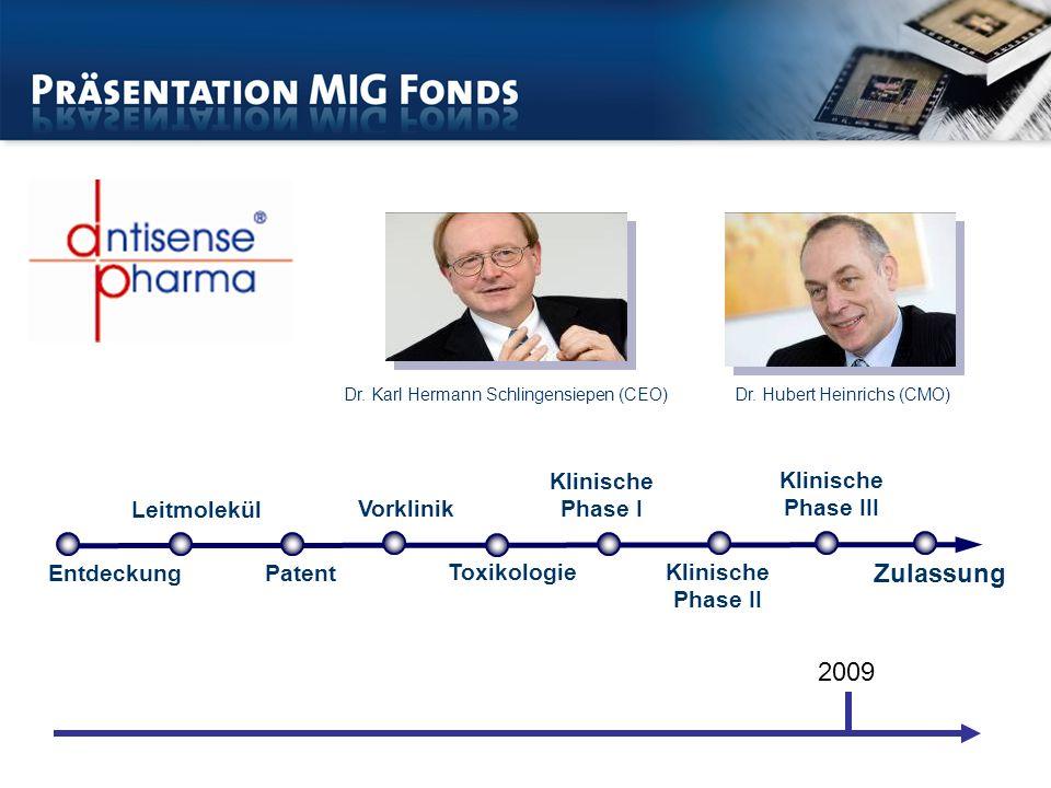 Entdeckung Leitmolekül Patent Vorklinik Toxikologie Klinische Phase I Klinische Phase II Klinische Phase III Zulassung Dr.