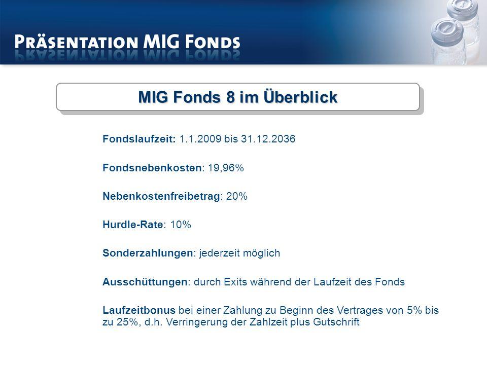 Fondslaufzeit: 1.1.2009 bis 31.12.2036 Fondsnebenkosten: 19,96% Nebenkostenfreibetrag: 20% Hurdle-Rate: 10% Sonderzahlungen: jederzeit möglich Ausschüttungen: durch Exits während der Laufzeit des Fonds Laufzeitbonus bei einer Zahlung zu Beginn des Vertrages von 5% bis zu 25%, d.h.