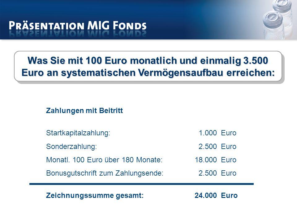 Zahlungen mit Beitritt Startkapitalzahlung: 1.000Euro Sonderzahlung: 2.500Euro Monatl.