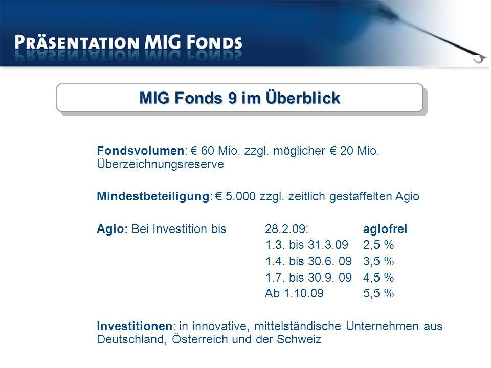 Fondsvolumen: 60 Mio.zzgl. möglicher 20 Mio. Überzeichnungsreserve Mindestbeteiligung: 5.000 zzgl.