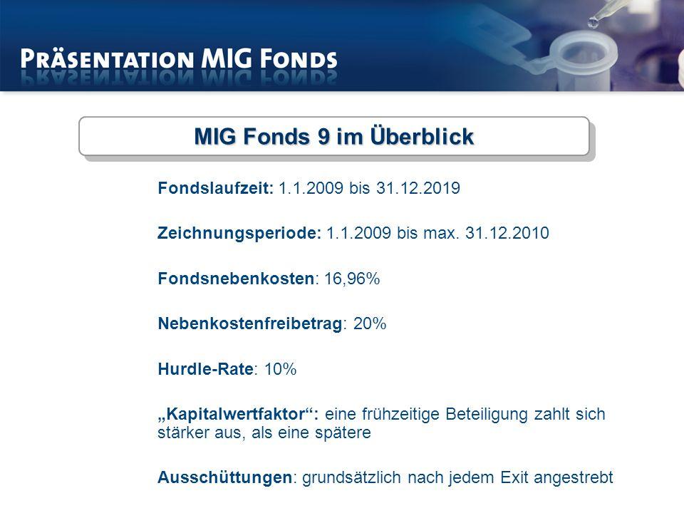 Fondslaufzeit: 1.1.2009 bis 31.12.2019 Zeichnungsperiode: 1.1.2009 bis max.