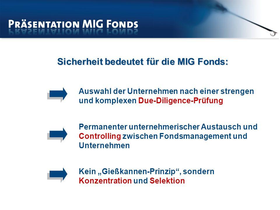 Sicherheit bedeutet für die MIG Fonds: Auswahl der Unternehmen nach einer strengen und komplexen Due-Diligence-Prüfung Permanenter unternehmerischer Austausch und Controlling zwischen Fondsmanagement und Unternehmen Kein Gießkannen-Prinzip, sondern Konzentration und Selektion