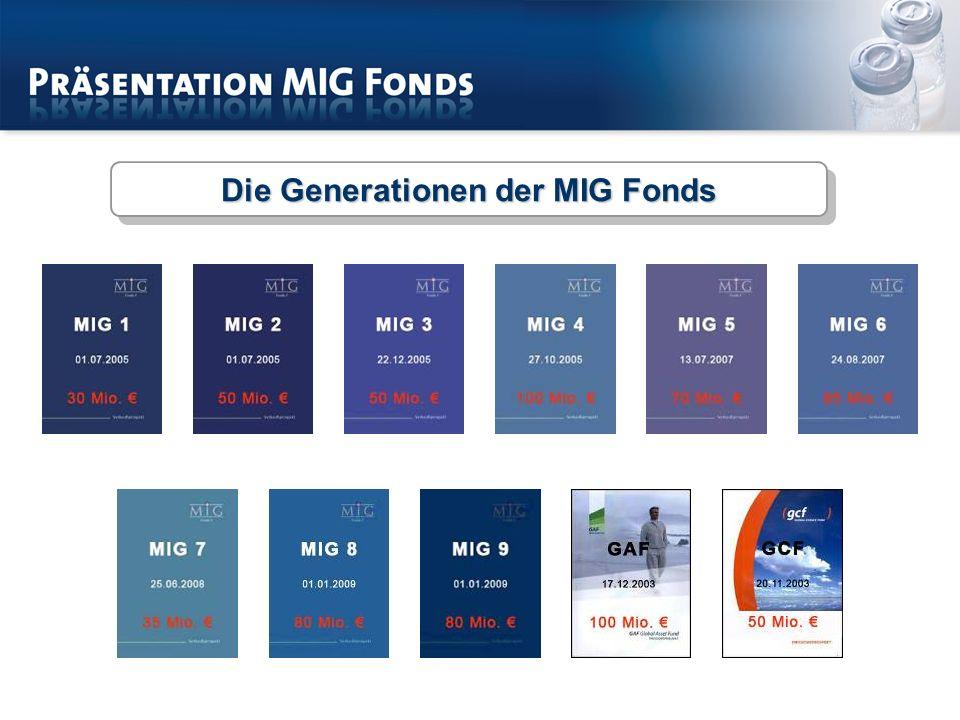 MIG 7 25.06..2008 30 Mio.50 Mio. 100 Mio. 70,Mio.