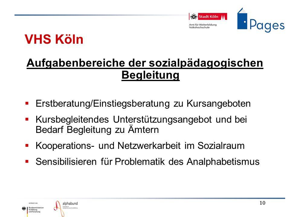 10 VHS Köln Aufgabenbereiche der sozialpädagogischen Begleitung Erstberatung/Einstiegsberatung zu Kursangeboten Kursbegleitendes Unterstützungsangebot