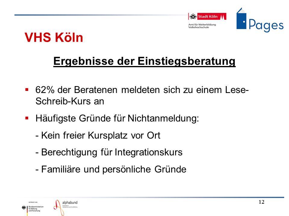 12 VHS Köln Ergebnisse der Einstiegsberatung 62% der Beratenen meldeten sich zu einem Lese- Schreib-Kurs an Häufigste Gründe für Nichtanmeldung: - Kein freier Kursplatz vor Ort - Berechtigung für Integrationskurs - Familiäre und persönliche Gründe
