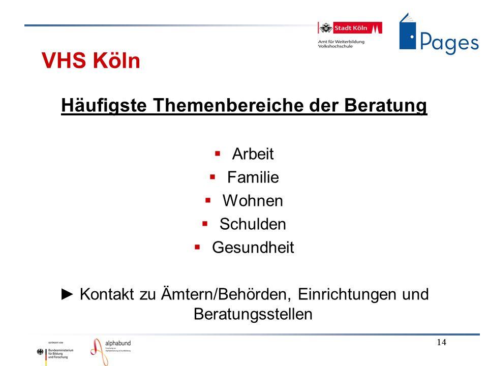 14 VHS Köln Häufigste Themenbereiche der Beratung Arbeit Familie Wohnen Schulden Gesundheit Kontakt zu Ämtern/Behörden, Einrichtungen und Beratungsstellen