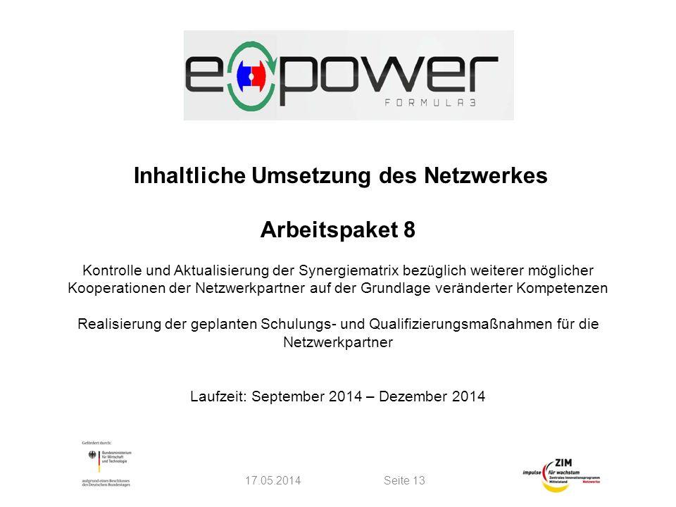 Inhaltliche Umsetzung des Netzwerkes Arbeitspaket 8 Kontrolle und Aktualisierung der Synergiematrix bezüglich weiterer möglicher Kooperationen der Net