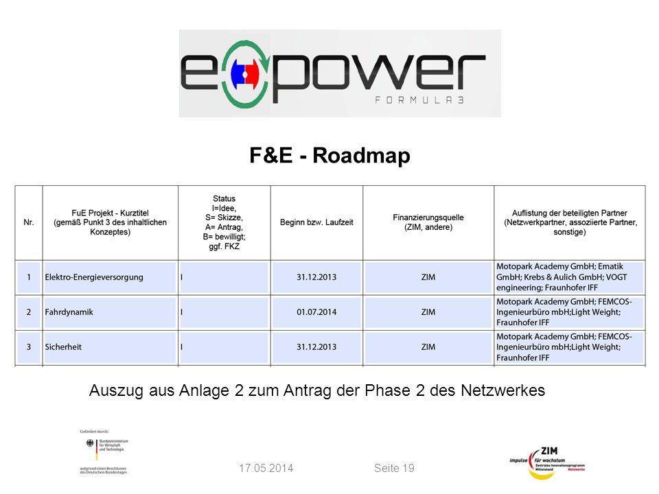 F&E - Roadmap 17.05.2014Seite 19 Auszug aus Anlage 2 zum Antrag der Phase 2 des Netzwerkes