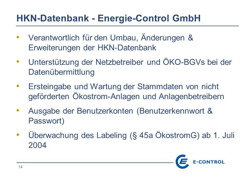 14 HKN-Datenbank - Energie-Control GmbH Verantwortlich für den Umbau, Änderungen & Erweiterungen der HKN-Datenbank Unterstützung der Netzbetreiber und ÖKO-BGVs bei der Datenübermittlung Ersteingabe und Wartung der Stammdaten von nicht geförderten Ökostrom-Anlagen und Anlagenbetreibern Ausgabe der Benutzerkonten (Benutzerkennwort & Passwort) Überwachung des Labeling (§ 45a ÖkostromG) ab 1.