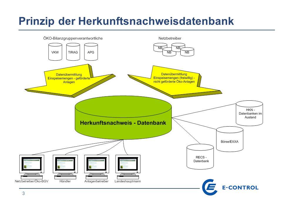 3 Prinzip der Herkunftsnachweisdatenbank