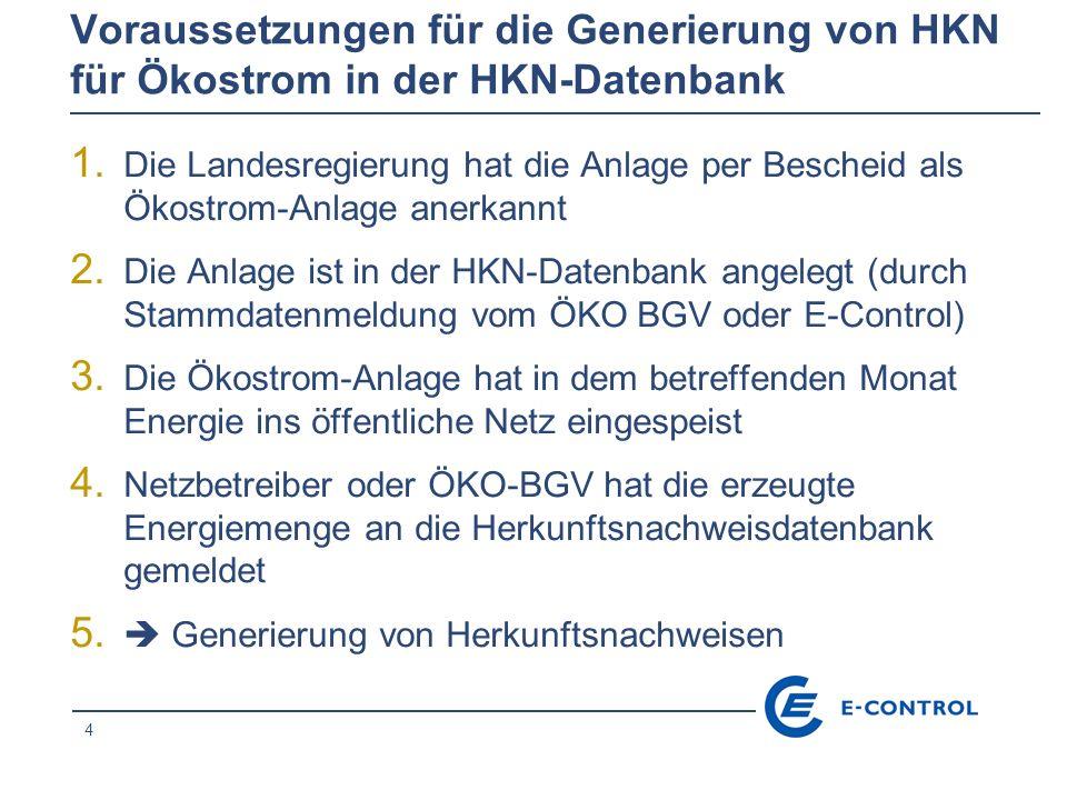4 Voraussetzungen für die Generierung von HKN für Ökostrom in der HKN-Datenbank 1. Die Landesregierung hat die Anlage per Bescheid als Ökostrom-Anlage