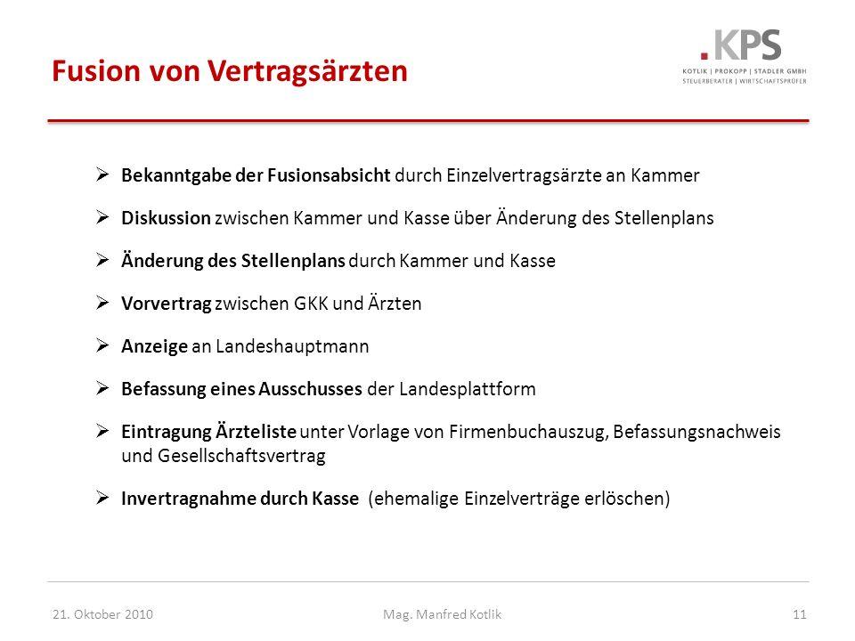 Mag.Manfred Kotlik21.
