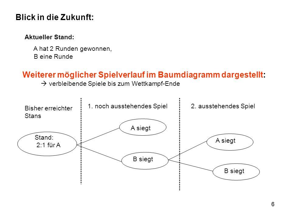 37 Situation 3: s w w s Gefäß A B AB s sw(l)w(r) 1 P(w)= = Pfadregel und Additionsaxiom
