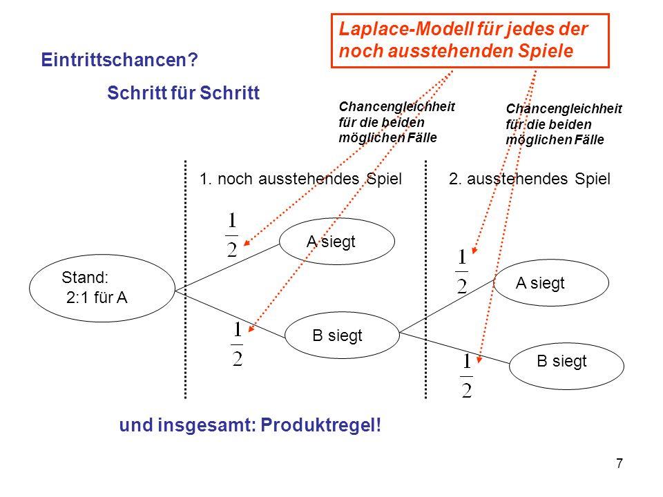 28 AB sws w BA sws w Gefäß A links, Gefäß B rechtsGefäß B links, Gefäß A rechts Zufällige Festlegung der Gefäßaufstellung Ausgewähltes Gefäß Gezogene Kugel Aufstellungsentscheidung (Festlegung der Gefäß- bezeichnung) Austauschen der Gefäßbezeichnungen führt auf 4 analoge Situationen.