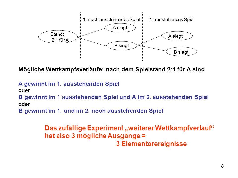 29 Berechnung von Wahrscheinlichkeiten für das reduzierte Modell: P( Gefäß A gewählt ) = P( (A,s), (A,w)) = P( Gefäß B gewählt ) = P( (B,s), (B,w)) = P( Schwarze Kugel gezogen, falls vorher Gefäß A gewählt ) = P( w, falls A gewählt) =, P( s, falls B) =, P( w, falls B) = AB sws w Ausgewähltes Gefäß Gezogene Kugel P(A)= P(B)