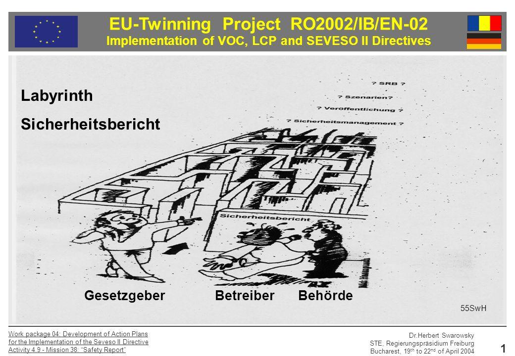 EU-Twinning Project RO2002/IB/EN-02 Implementation of VOC, LCP and SEVESO II Directives Dr.Herbert Swarowsky STE, Regierungspräsidium Freiburg Bucharest, 19 th to 22 nd of April 2004 Work package 04: Development of Action Plans for the Implementation of the Seveso II Directive Activity 4.9 - Mission 38: Safety Report 22 Auswahl der SRA – Übung B2 B1 R 1 B4 W1 B3 K 1 Druckreaktor mit Wasser- kühlung (2,5t giftig) Pufferbehälter 10 t Entzündlich blow down Behälter Abgas- wäscher Edukt 1 100 t giftig Edukt 2 200 t entzünd- lich Sicherheitsventil SV Destillationskolonne 2,5 t Entzündlich Welche der nachstehenden Anlagenteile sind SRA und sollten ausführlich im Sicherheitsbericht beschrieben sein (systematische Gefahrenanalyse)?