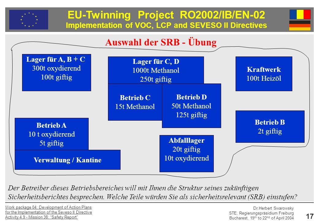 EU-Twinning Project RO2002/IB/EN-02 Implementation of VOC, LCP and SEVESO II Directives Dr.Herbert Swarowsky STE, Regierungspräsidium Freiburg Bucharest, 19 th to 22 nd of April 2004 Work package 04: Development of Action Plans for the Implementation of the Seveso II Directive Activity 4.9 - Mission 38: Safety Report 17 Auswahl der SRB - Übung Lager für A, B + C 300t oxydierend 100t giftig Betrieb A 10 t oxydierend 5t giftig Betrieb B 2t giftig Lager für C, D 1000t Methanol 250t giftig Betrieb C 15t Methanol Betrieb D 50t Methanol 125t giftig Kraftwerk 100t Heizöl Verwaltung / Kantine Abfalllager 20t giftig 10t oxydierend Der Betreiber dieses Betriebsbereiches will mit Ihnen die Struktur seines zukünftigen Sicherheitsberichtes besprechen.