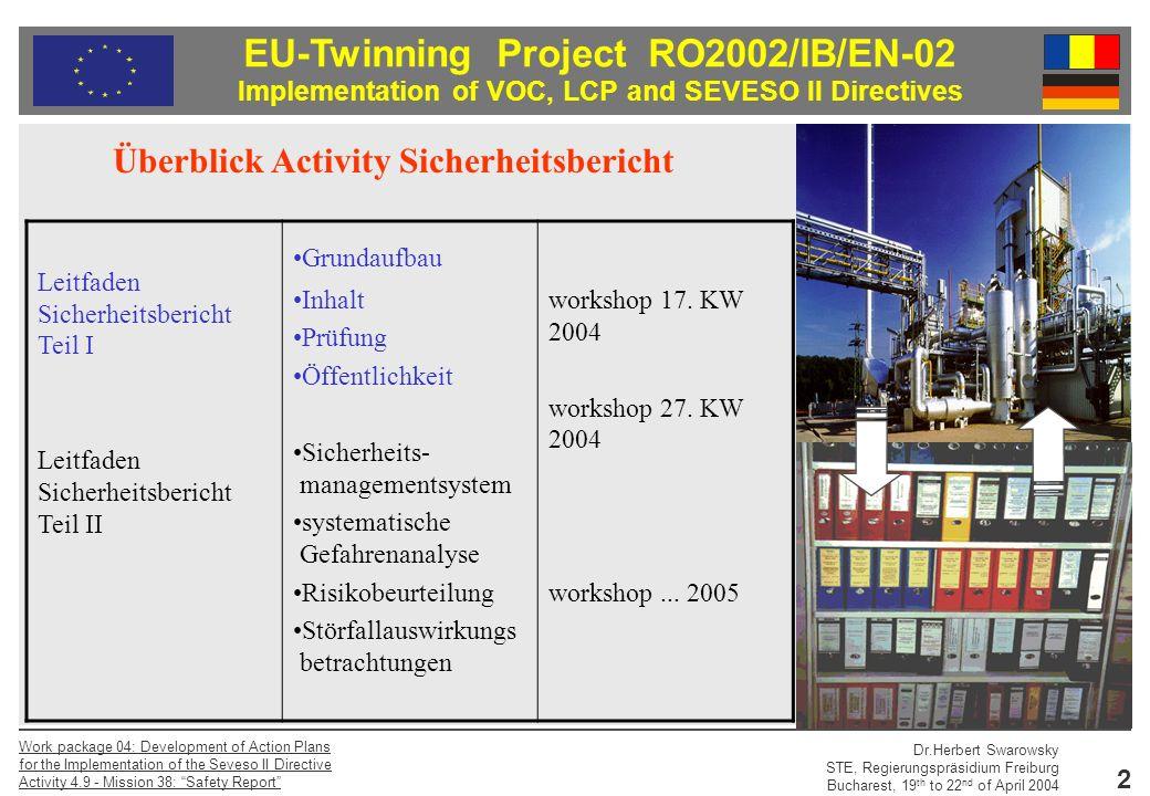EU-Twinning Project RO2002/IB/EN-02 Implementation of VOC, LCP and SEVESO II Directives Dr.Herbert Swarowsky STE, Regierungspräsidium Freiburg Bucharest, 19 th to 22 nd of April 2004 Work package 04: Development of Action Plans for the Implementation of the Seveso II Directive Activity 4.9 - Mission 38: Safety Report 13 Auswahl der SRB – Risko-/Mengenpotential Risikopotential = Schadensausmaß x Eintrittswahrscheinlichkeit Menge gefährlicher Stoffe ist nur ein ungefähres Maß für Risikopotential; daneben berücksichtigen: Umgebung des Betriebsbereiches Art der Stoffe Prozessbedingungen