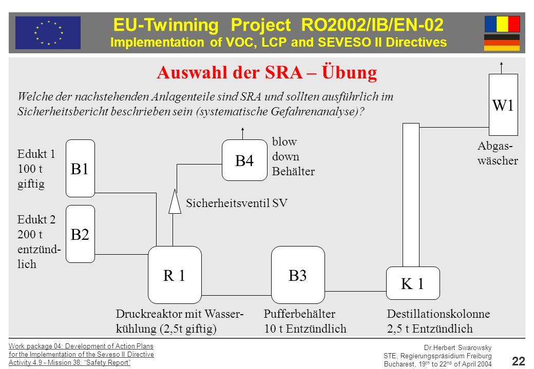EU-Twinning Project RO2002/IB/EN-02 Implementation of VOC, LCP and SEVESO II Directives Dr.Herbert Swarowsky STE, Regierungspräsidium Freiburg Bucharest, 19 th to 22 nd of April 2004 Work package 04: Development of Action Plans for the Implementation of the Seveso II Directive Activity 4.9 - Mission 38: Safety Report 22 Auswahl der SRA – Übung B2 B1 R 1 B4 W1 B3 K 1 Druckreaktor mit Wasser- kühlung (2,5t giftig) Pufferbehälter 10 t Entzündlich blow down Behälter Abgas- wäscher Edukt 1 100 t giftig Edukt 2 200 t entzünd- lich Sicherheitsventil SV Destillationskolonne 2,5 t Entzündlich Welche der nachstehenden Anlagenteile sind SRA und sollten ausführlich im Sicherheitsbericht beschrieben sein (systematische Gefahrenanalyse)