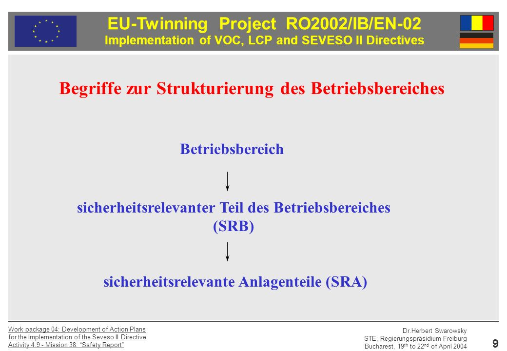 EU-Twinning Project RO2002/IB/EN-02 Implementation of VOC, LCP and SEVESO II Directives Dr.Herbert Swarowsky STE, Regierungspräsidium Freiburg Bucharest, 19 th to 22 nd of April 2004 Work package 04: Development of Action Plans for the Implementation of the Seveso II Directive Activity Mission 38: Safety Report 9 sicherheitsrelevanter Teil des Betriebsbereiches (SRB) sicherheitsrelevante Anlagenteile (SRA) Begriffe zur Strukturierung des Betriebsbereiches Betriebsbereich