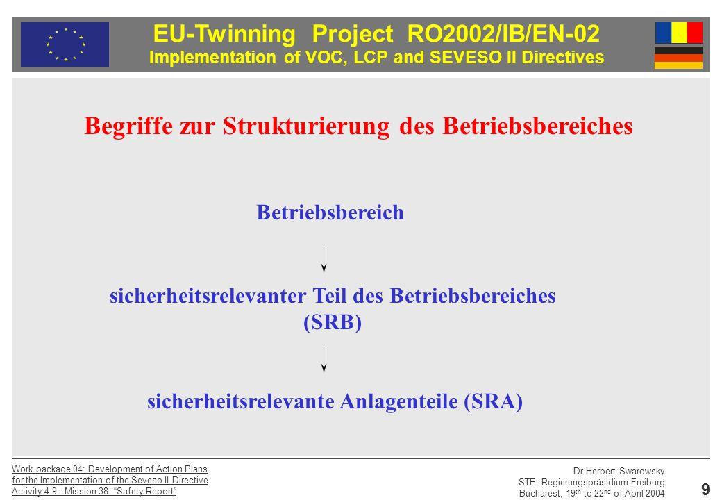 EU-Twinning Project RO2002/IB/EN-02 Implementation of VOC, LCP and SEVESO II Directives Dr.Herbert Swarowsky STE, Regierungspräsidium Freiburg Bucharest, 19 th to 22 nd of April 2004 Work package 04: Development of Action Plans for the Implementation of the Seveso II Directive Activity 4.9 - Mission 38: Safety Report 20 Auswahl der SRA – besonderer Stoffinhalt SRA: 0,5 und 2 % Spalte 2 des Anhang I der Seveso RL bzw.