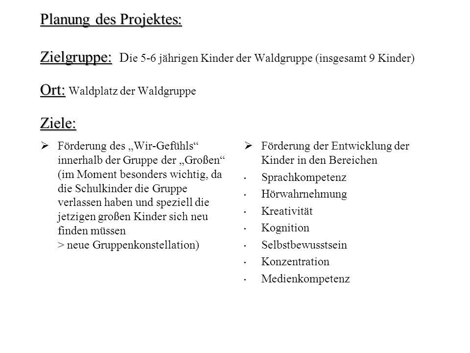 Planung des Projektes: Zielgruppe: Ort: Ziele: Planung des Projektes: Zielgruppe: D ie 5-6 jährigen Kinder der Waldgruppe (insgesamt 9 Kinder) Ort: Wa
