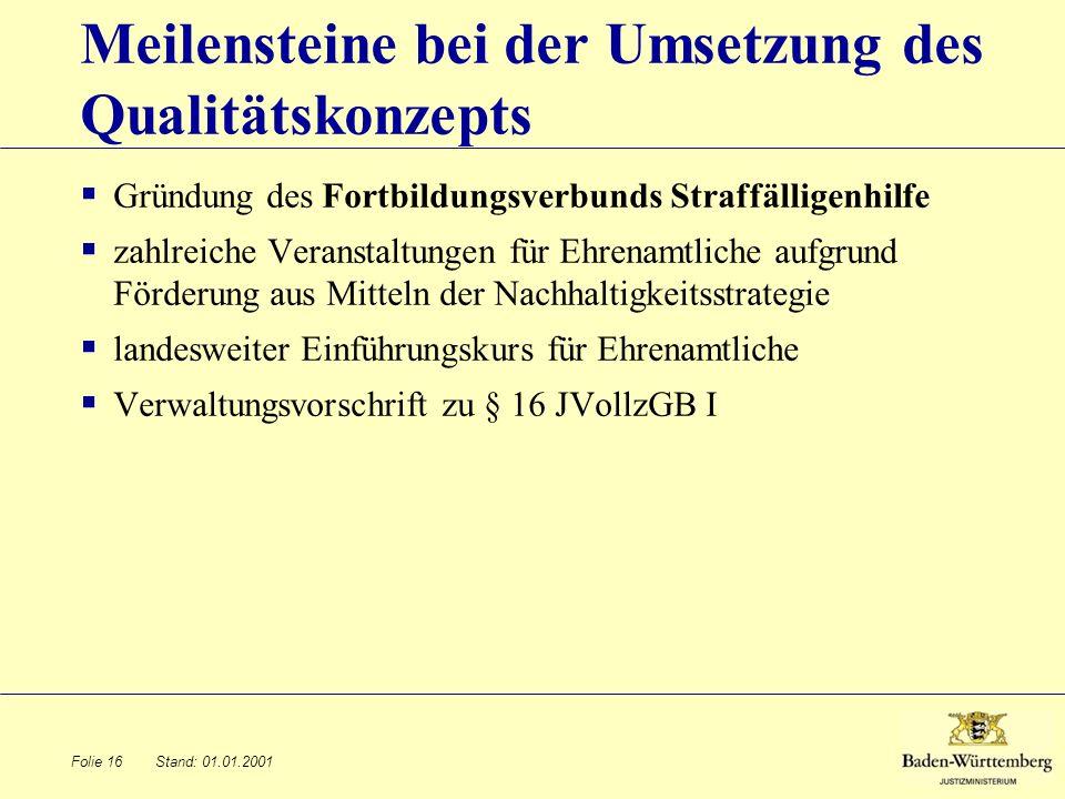 Stand: 01.01.2001 Meilensteine bei der Umsetzung des Qualitätskonzepts Gründung des Fortbildungsverbunds Straffälligenhilfe zahlreiche Veranstaltungen