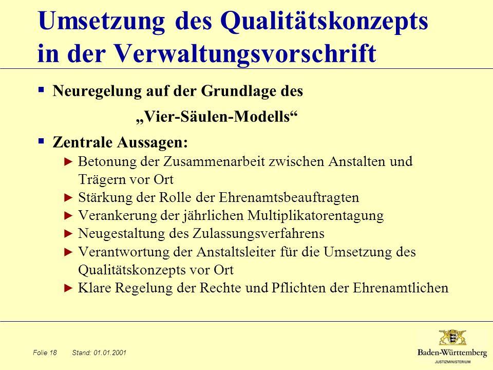 Stand: 01.01.2001 Umsetzung des Qualitätskonzepts in der Verwaltungsvorschrift Neuregelung auf der Grundlage des Vier-Säulen-Modells Zentrale Aussagen