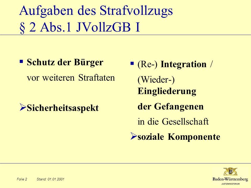 Stand: 01.01.2001 Aufgaben des Strafvollzugs § 2 Abs.1 JVollzGB I Schutz der Bürger vor weiteren Straftaten Sicherheitsaspekt (Re-) Integration / (Wie
