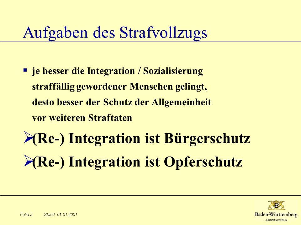 Stand: 01.01.2001 Aufgaben des Strafvollzugs je besser die Integration / Sozialisierung straffällig gewordener Menschen gelingt, desto besser der Schu