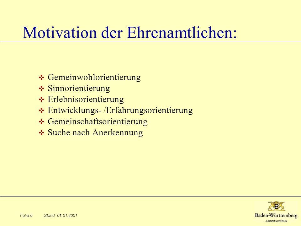 Stand: 01.01.2001 Motivation der Ehrenamtlichen: Gemeinwohlorientierung Sinnorientierung Erlebnisorientierung Entwicklungs- /Erfahrungsorientierung Ge
