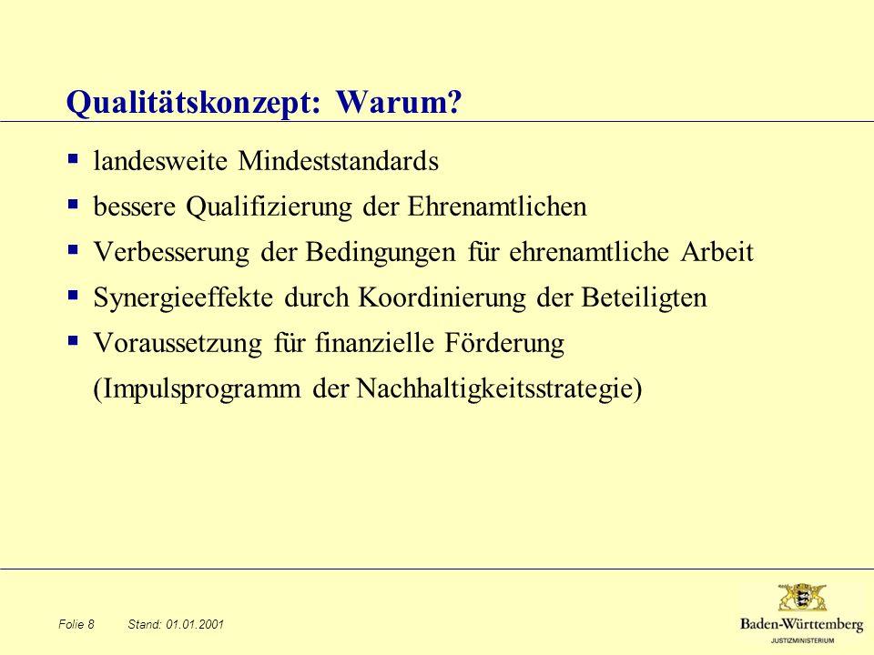 Stand: 01.01.2001Folie 8 Qualitätskonzept: Warum? landesweite Mindeststandards bessere Qualifizierung der Ehrenamtlichen Verbesserung der Bedingungen