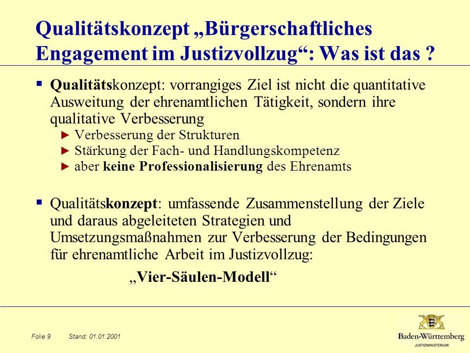 Stand: 01.01.2001Folie 10 Vier-Säulen-Modell Betreuung und Begleitung Qualifizierung und Fortbildung AnerkennungGewinnung und Auswahl Bürgerschaftliches Engagement im Justizvollzug Kooperation und Zusammenarbeit der Beteiligten